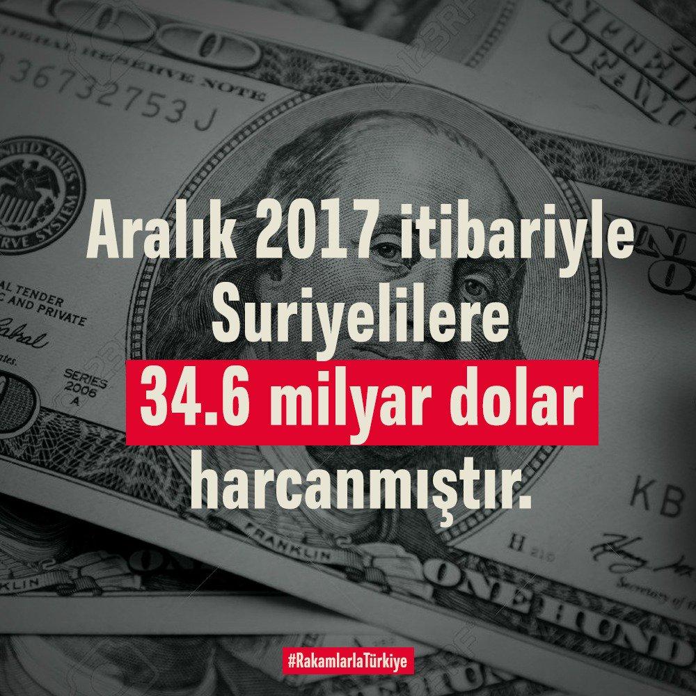 #RakamlarlaTürkiye https://t.co/yM8Sds6m...