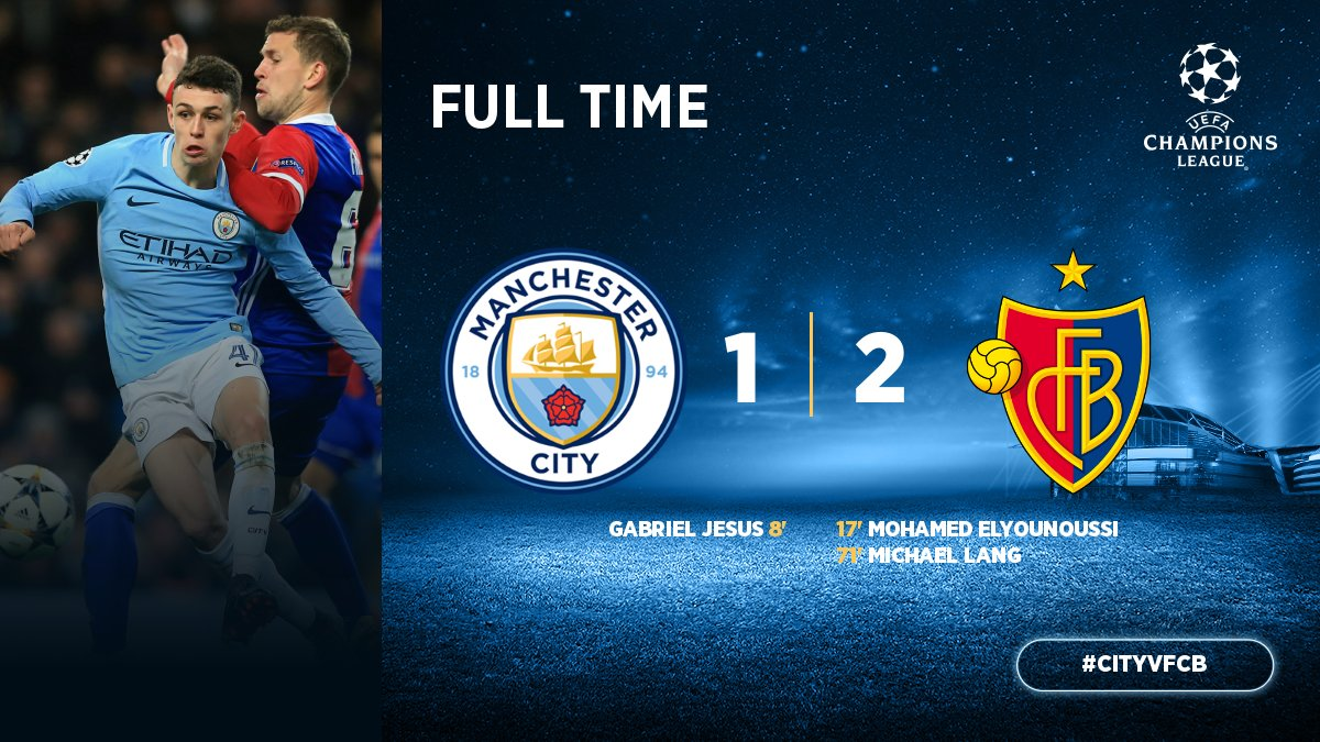 Chấm điểm kết quả Manchester City 1-2 Basel