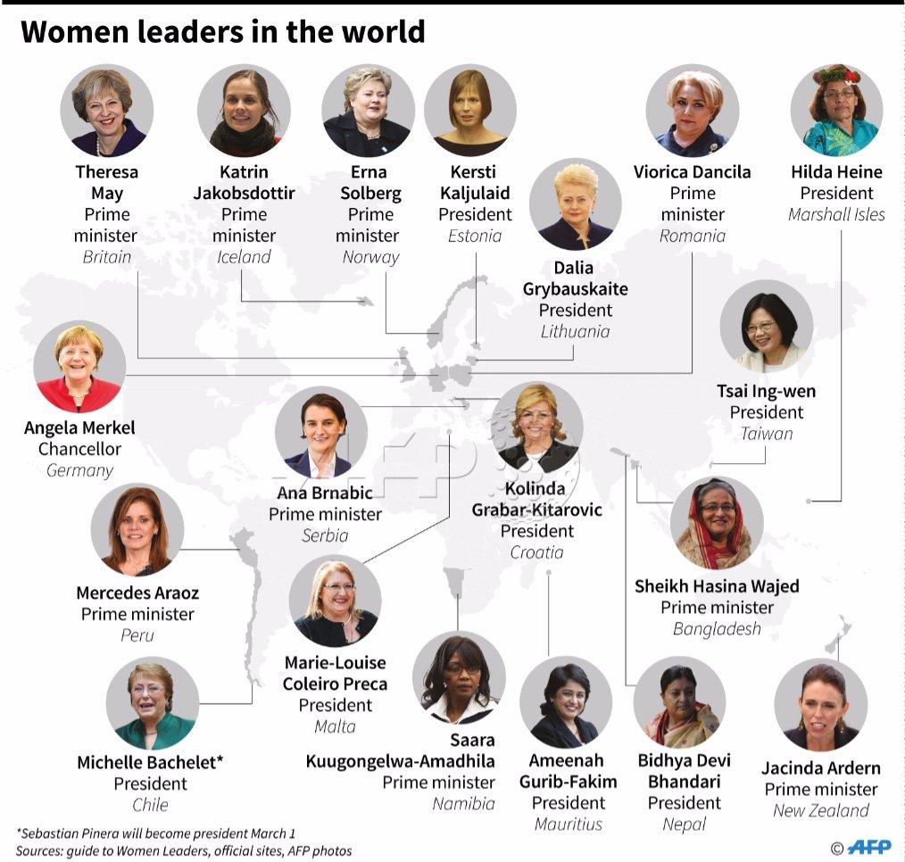 Женщины-правительницы в мире