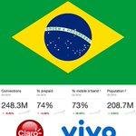 Image for the Tweet beginning: Olá BRAZIL! - DENT team