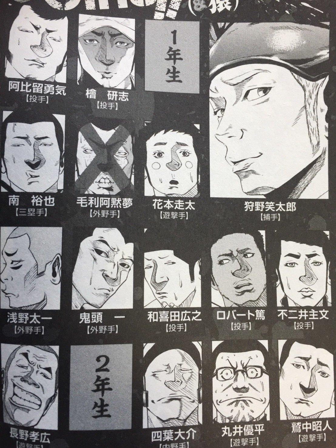 バトル スタディー ズ 鬼頭