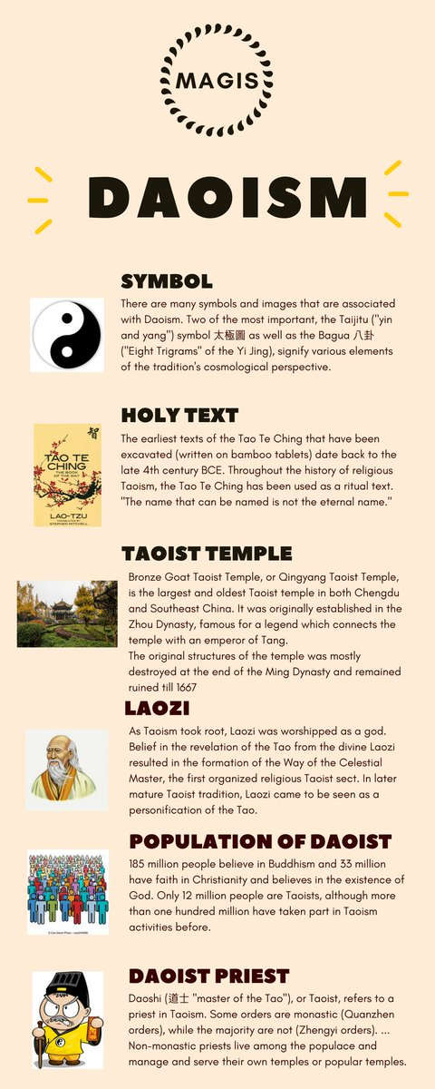 Image result for taoism infographic and pics