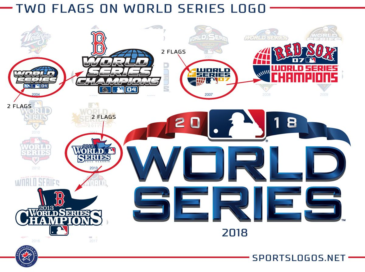 chris creamer on twitter two flags in the world series logo this