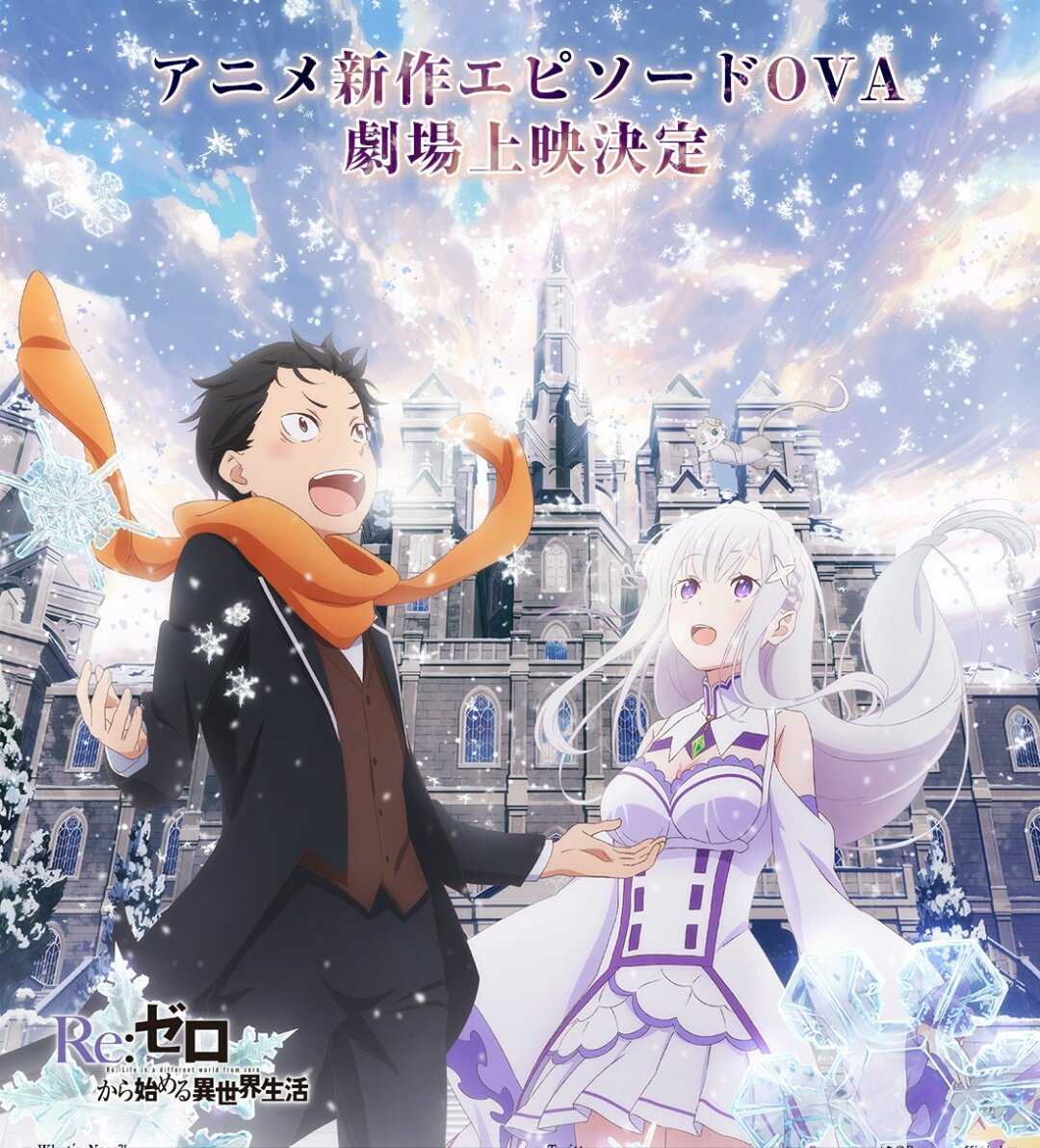 Re Zero Serien Stream