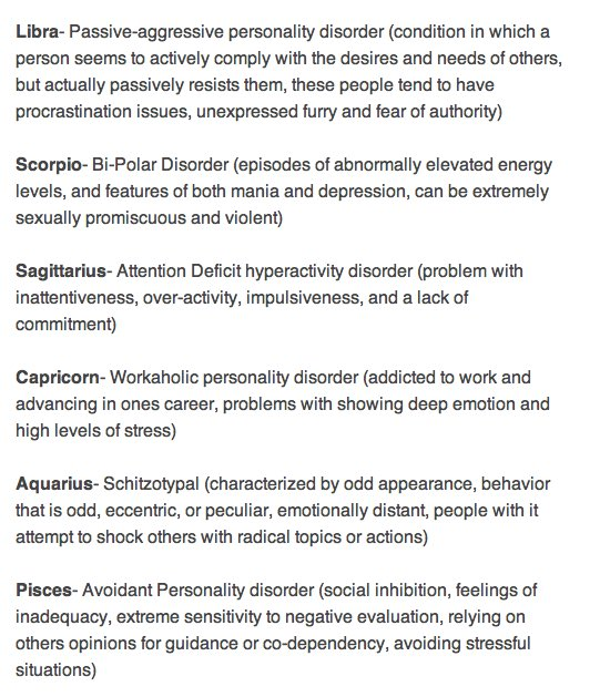 The zodiac signs when depressed