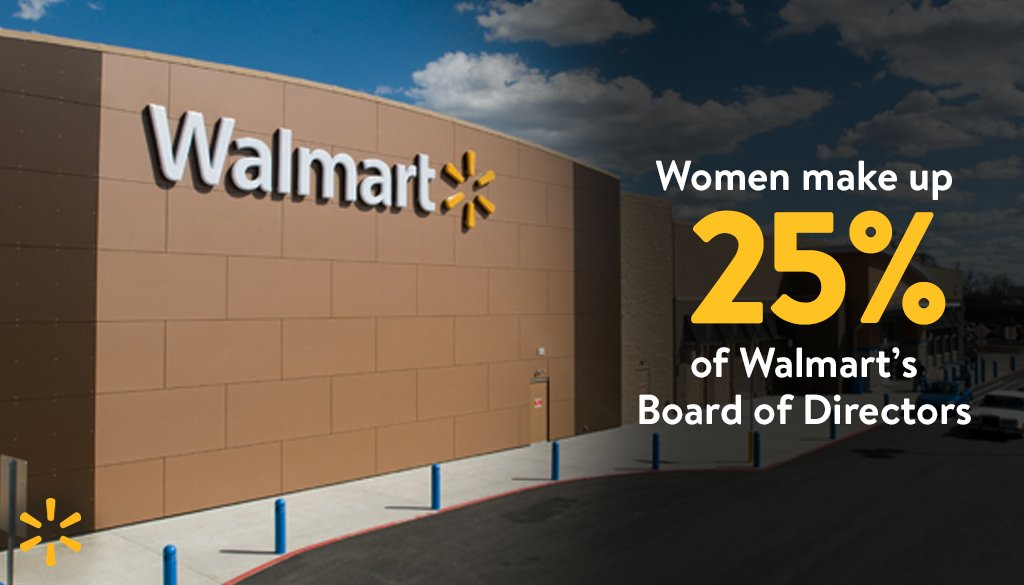 china india and wal mart issues of An inquiry is now looking at activities in brazil, china and india, along with mexico, wal-mart said its quarterly results showed lower-than-expected sales.