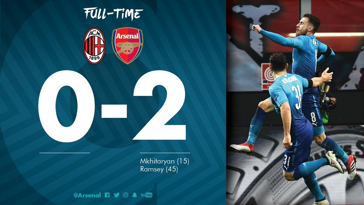 Chấm điểm kết quả AC Milan 0-2 Arsenal