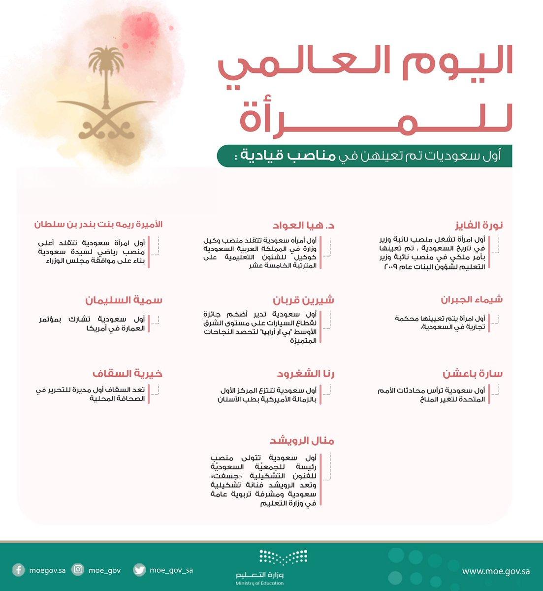 السعوديات الاتي تعينهن مناصب قيادية.