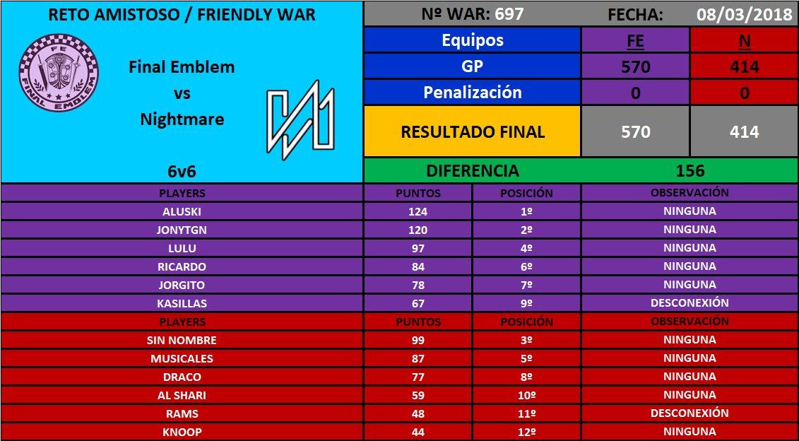 [War nº697] Final Emblem [FE] 570 - 414 Nightmare [N] DXyxNnSW0AAiQ7e