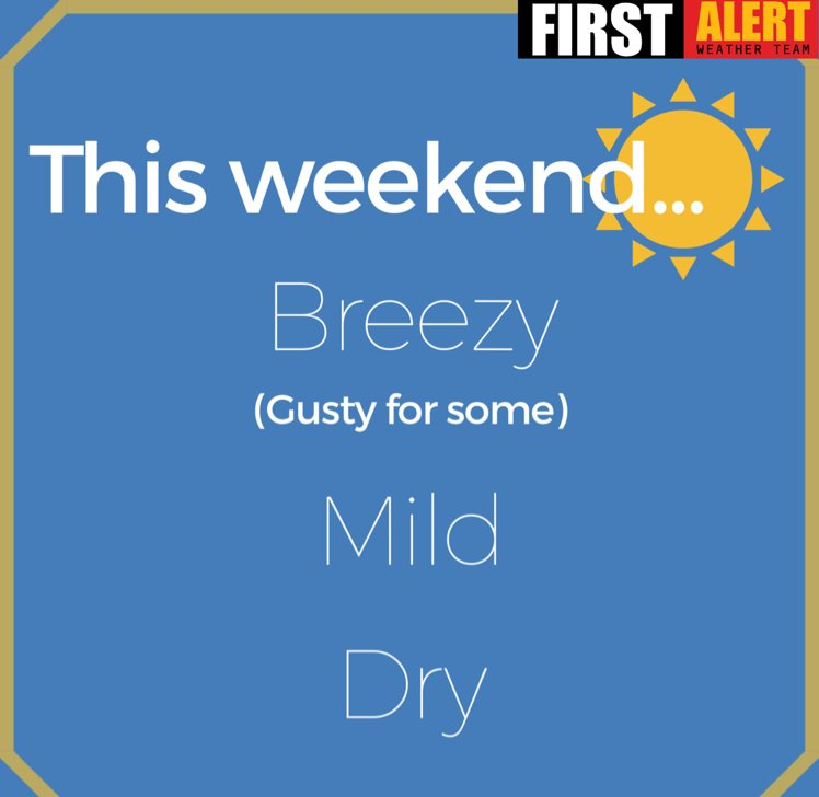 Ahh...Friday! Thank goodness. Here's a peek at your weekend. You may want to factor winds into your plans. Watch at 6:15 and 6:40 this morning for a timeline of the expected gusty conditions.🌀
