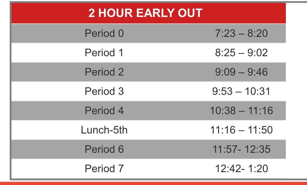 North High School On Twitter Todays Bell Schedule Happy Spring