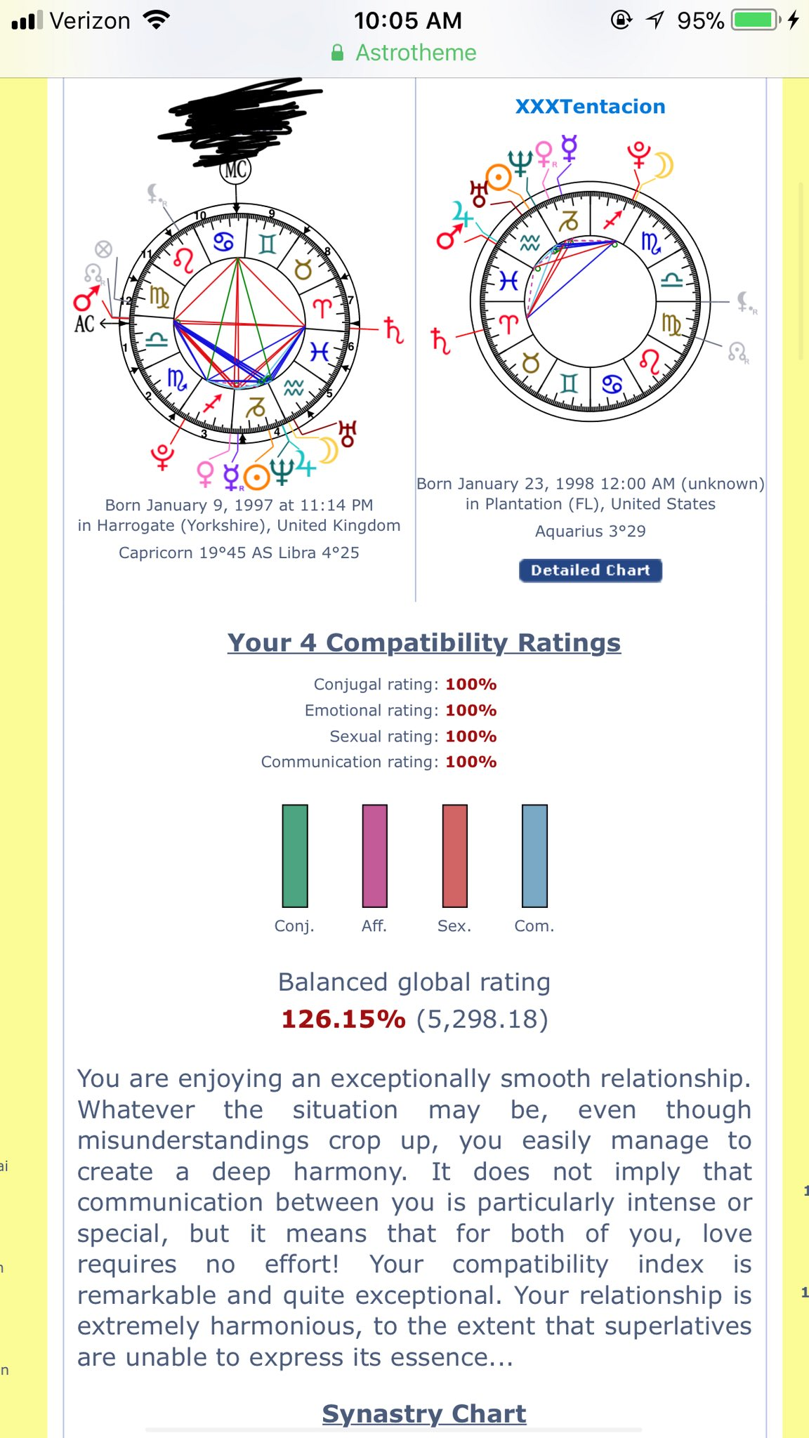 LIT: Astrology Synastry/Compatibility with Celebrities  | Page 2