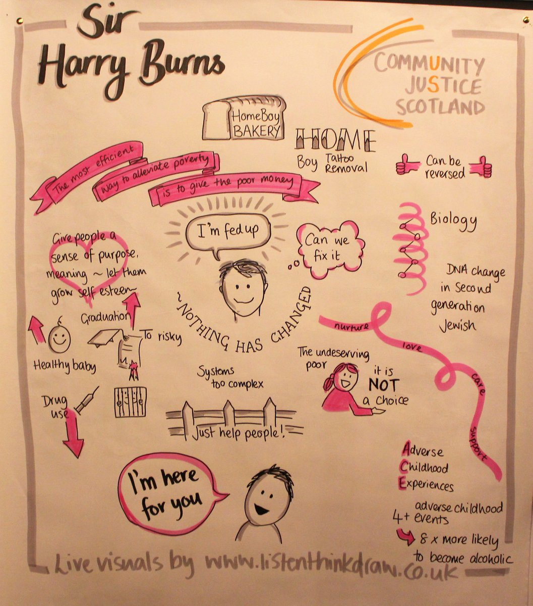 Feds Blog Promotes Restorative Justice >> Communityjusticescot On Twitter Harryburns16 Told Us He Was Fed