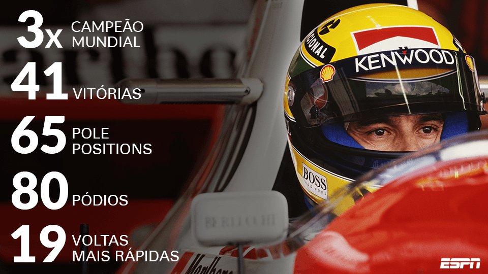 Hoje, Ayrton Senna completaria 58 anos de idade. Ídolo nacional, Senna é considerado um dos melhores esportistas de todos os tempos.