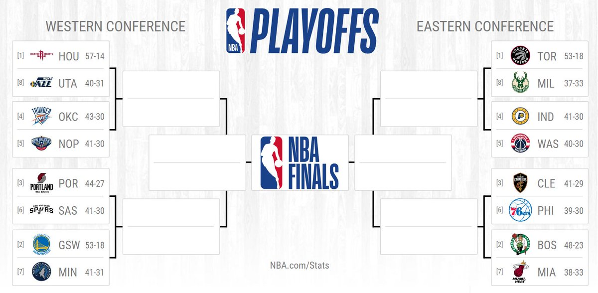 The Current Playoff Picture!   The #NBAPlayoffs tip off April 14th  https://t.co/xugNhw4oOG
