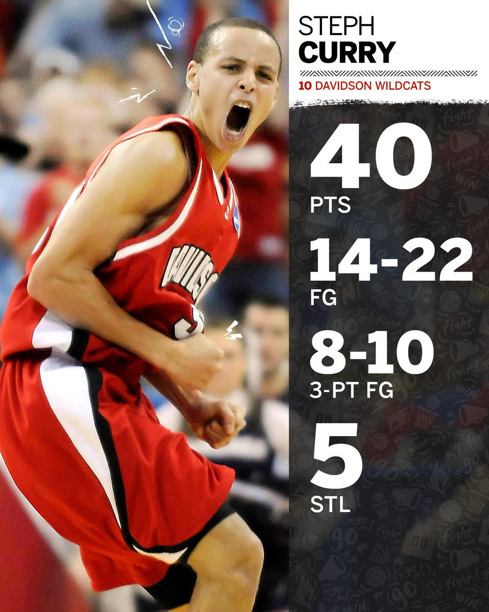 10 years ago today, @StephenCurry30 lit up Gonzaga in the NCAA tournament.