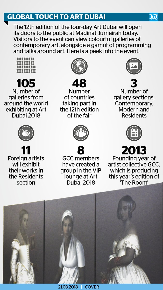 The 12th edition of #ArtDubai opened its doors to the public on Wednesday, featuring 105 galleries from 48 counties across its modern halls. Read more:  http:// bit.ly/2HQgqW0      #KTGraphic | #ArtDubai2018 <br>http://pic.twitter.com/Si1O0LHcUU