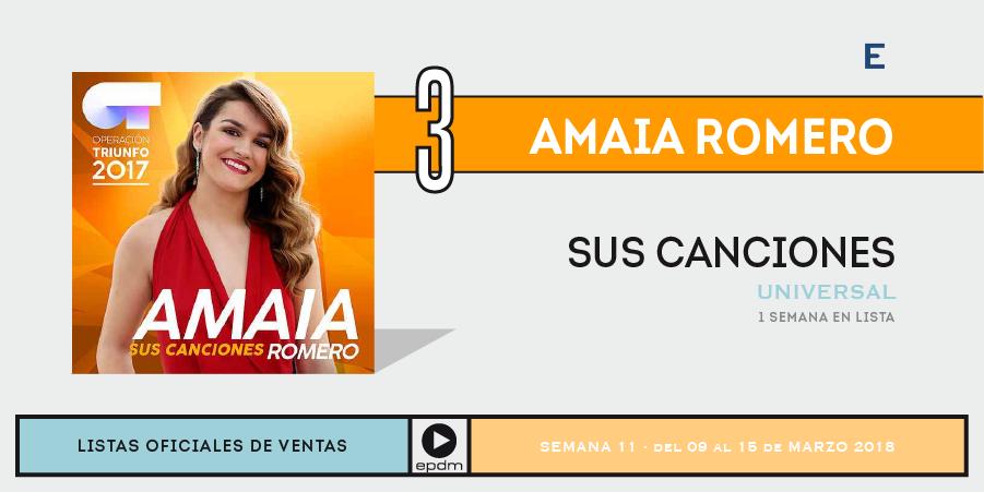 """Amaia Romero >> álbum """"Pero No Pasa Nada"""" - Página 5 DY0HlaCWAAcad20"""