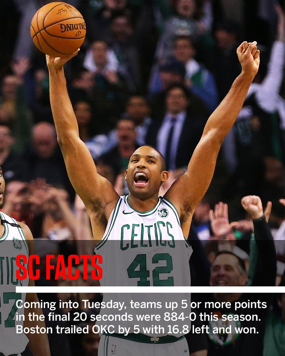 Never say never. #SCFacts