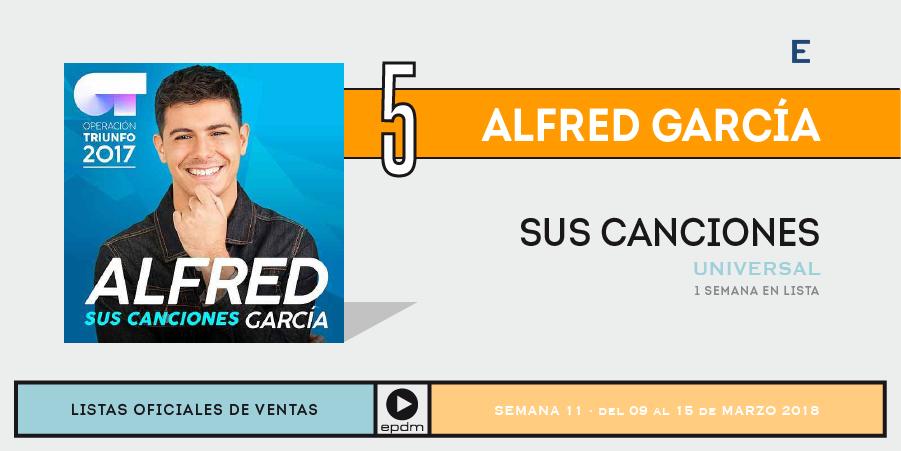 """Alfred García >> Álbum """"1016"""" - Página 3 DY0IAWKW0AEmWNp"""