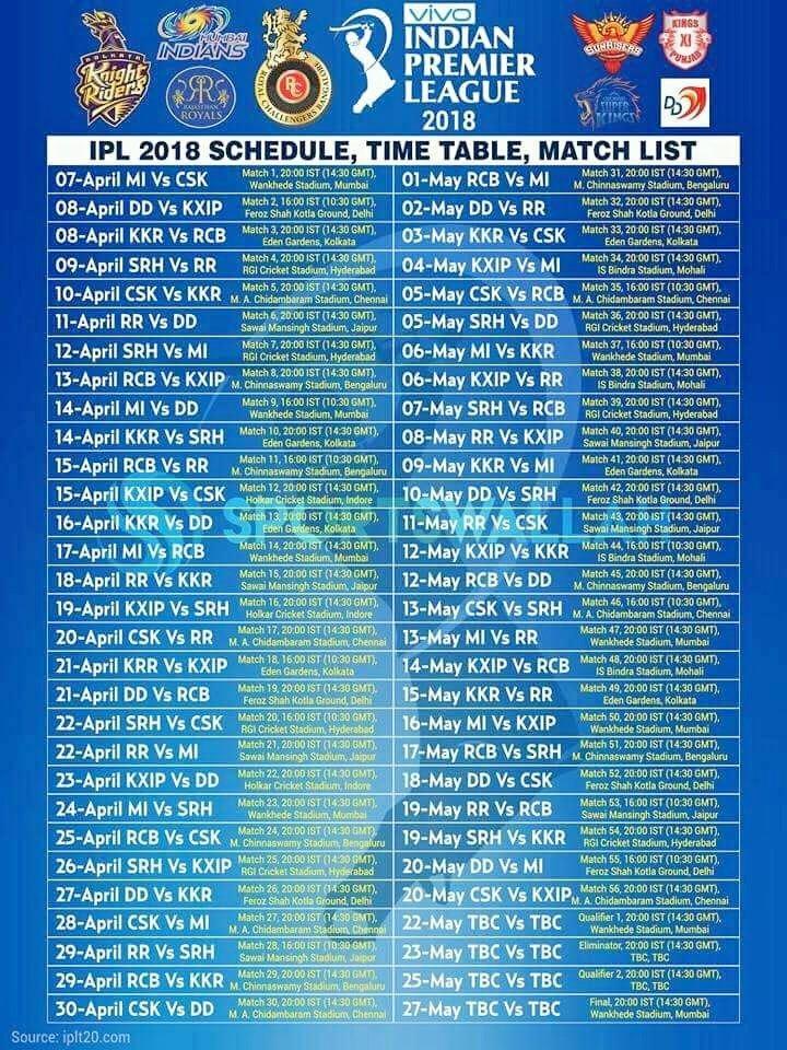 vivo ipl 2019 match list