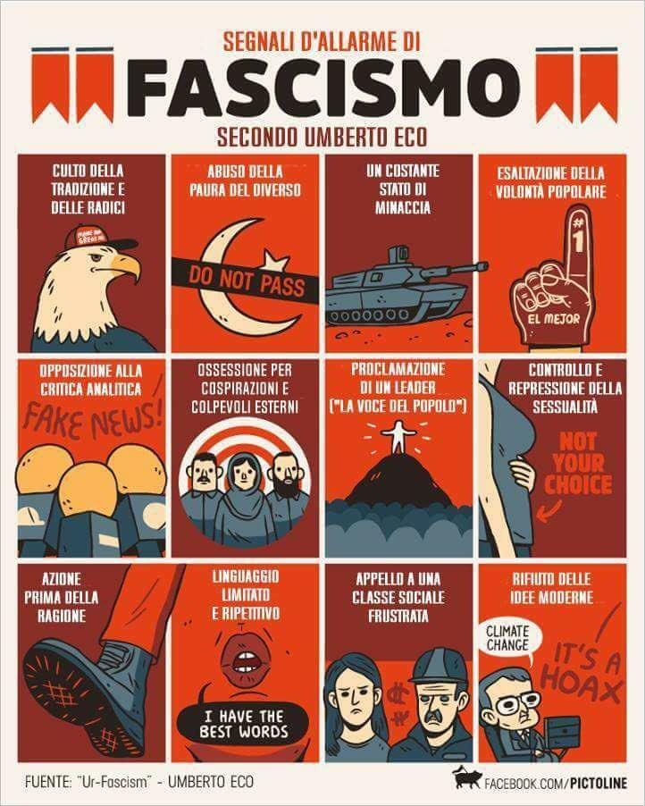 Segnali d'allarme di Fascismo. Fate la c...