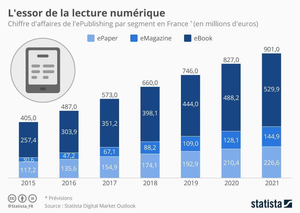 ebook Voyager dans le temps : La physique moderne et la