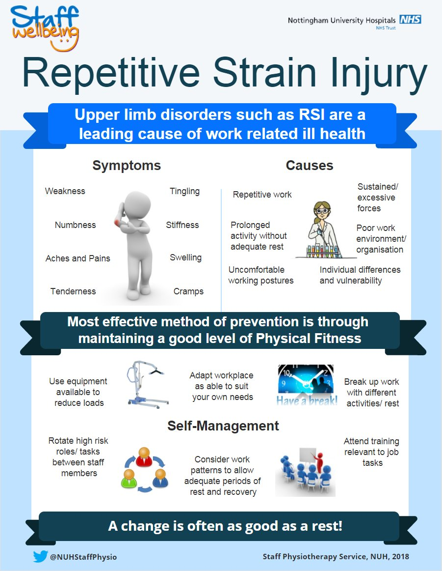 an analysis of the methods of preventing repetitive strain injuries in the workplace environment Repetitive strain injury (rsi), associated with repetitive physical activities in the workplace, is a common injury for endoscopists rsi can not only lead to long term disability, resulting in an inability to work, but it could potentially lead to impaired sensorimotor function and loss of dexterity in endoscopy maneuvers, which could result in injury to the patient.