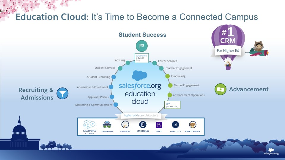 Salesforce On Twitter Unveiled Introduced At Hesummit18