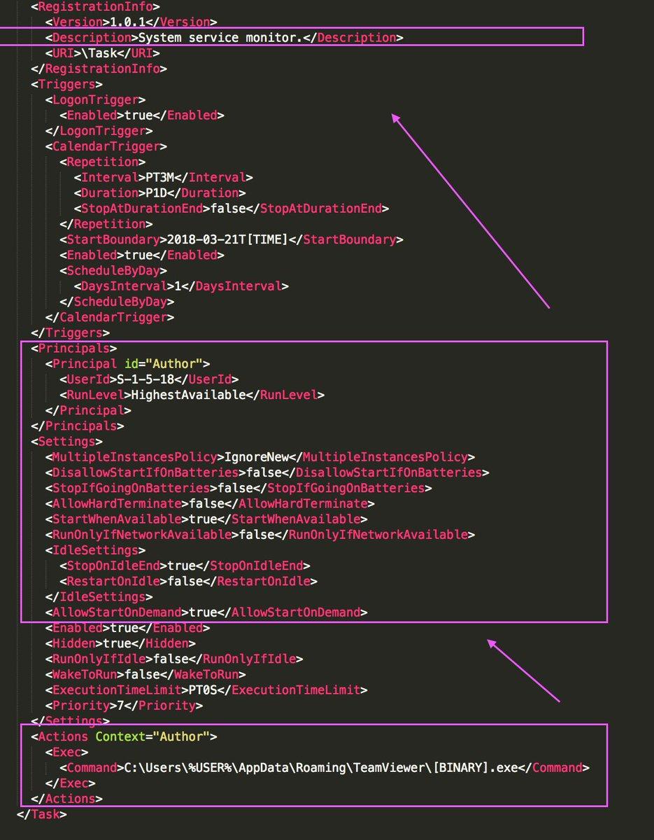 Dropbox links pastebin 2018