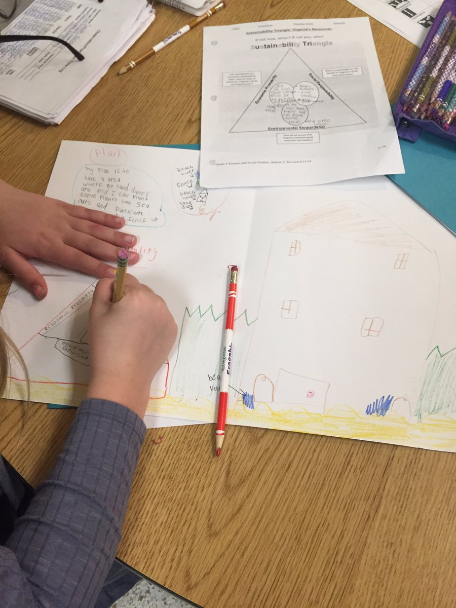 Working on our beach vitex PBL in 4th. How do humans impact the environment? @oceanlakeses