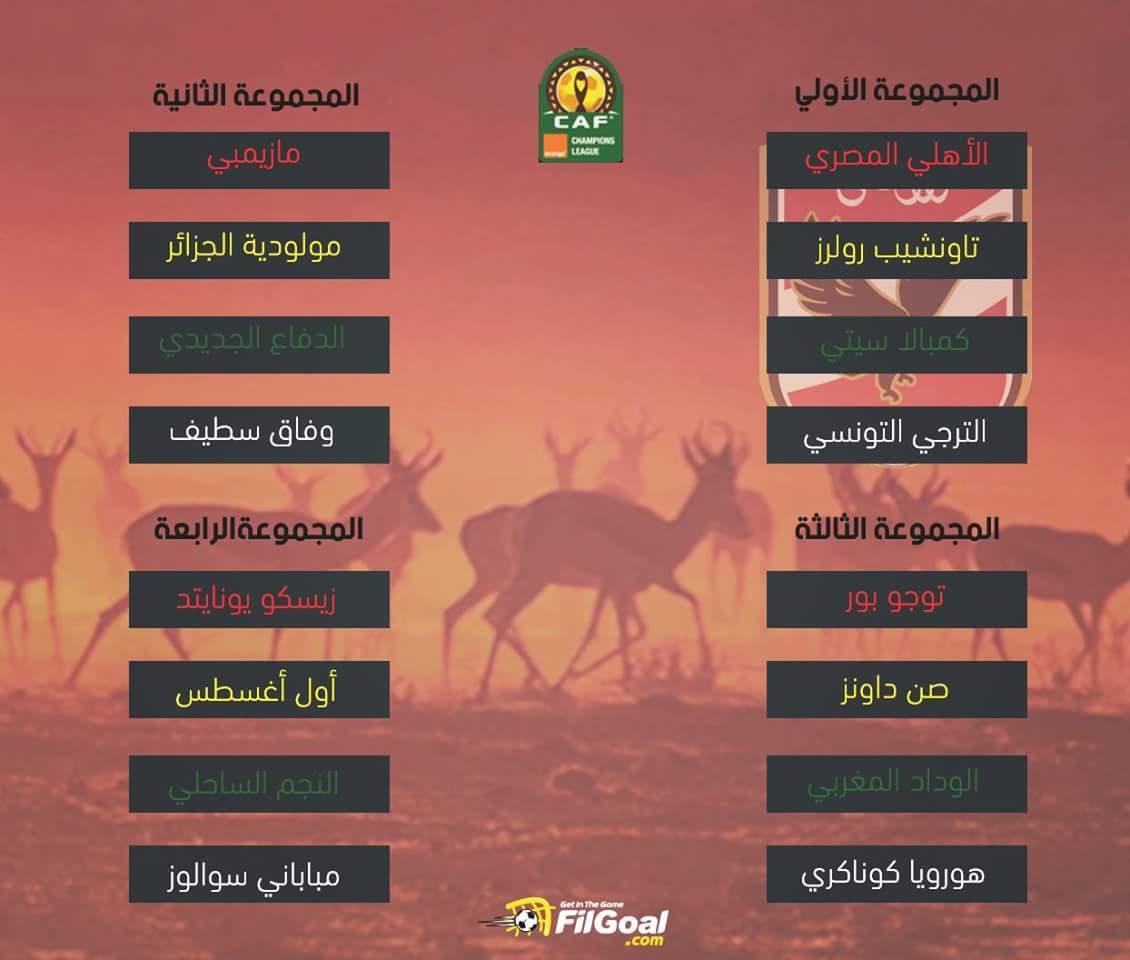 هي المجموعة التانية ملهاش اهل يسألوا علي...