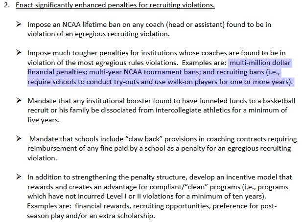 recruiting violations in college sports essay Essays - competition in sports in big-time college sports  in reality, recruiting violations happen frequently.