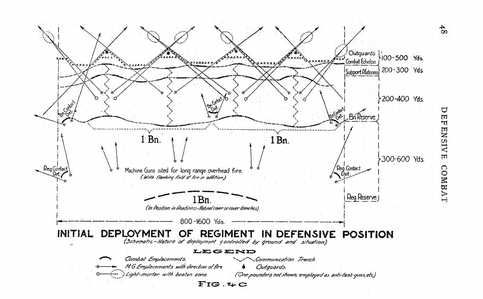 Angry Staff Officer On Twitter From Cg 200th Division To. G3 As We Move Into Our First Sector Ensure Subordinate Elements Are Adhering To Infantry Drill Regulations The Layout Of Defensive Positions. Rover. Baseball Positions Diagram With Rover At Scoala.co