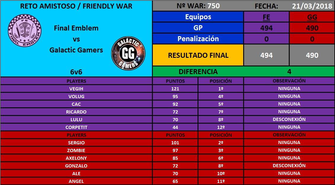 [War nº750] Final Emblem [FE] 494 - 490 Galactic Gamers [GG] DY2ZUY3XUAUUEOI