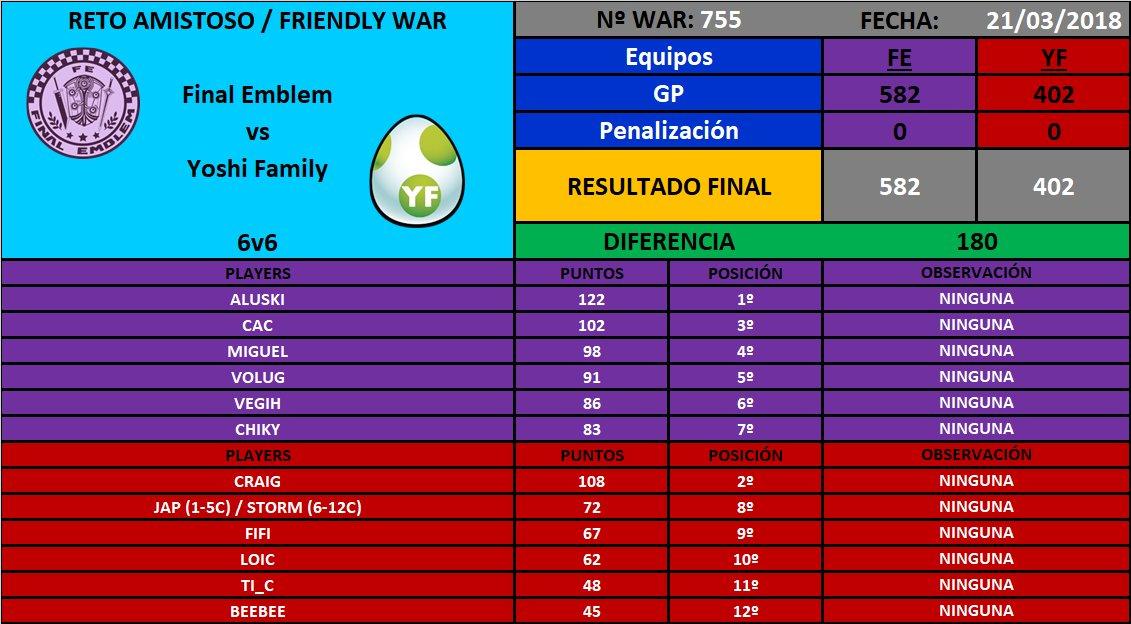 [War nº755] Final Emblem [FE] 582 - 402 Yoshi Family [YF] DY2ZxumXkAAPnBh