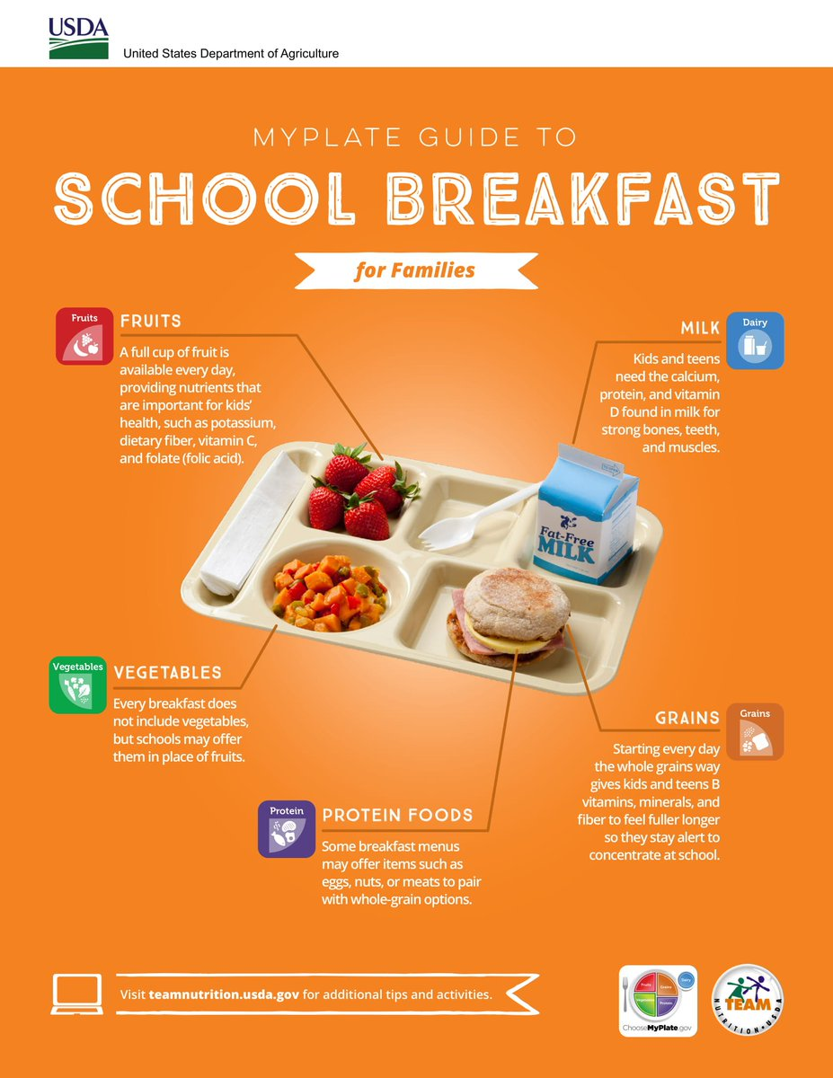 Snappily ever after on twitter school breakfast fulfills all five snappily ever after on twitter school breakfast fulfills all five food groups fruits vegetables grains protein foods and dairy to help your child get forumfinder Gallery