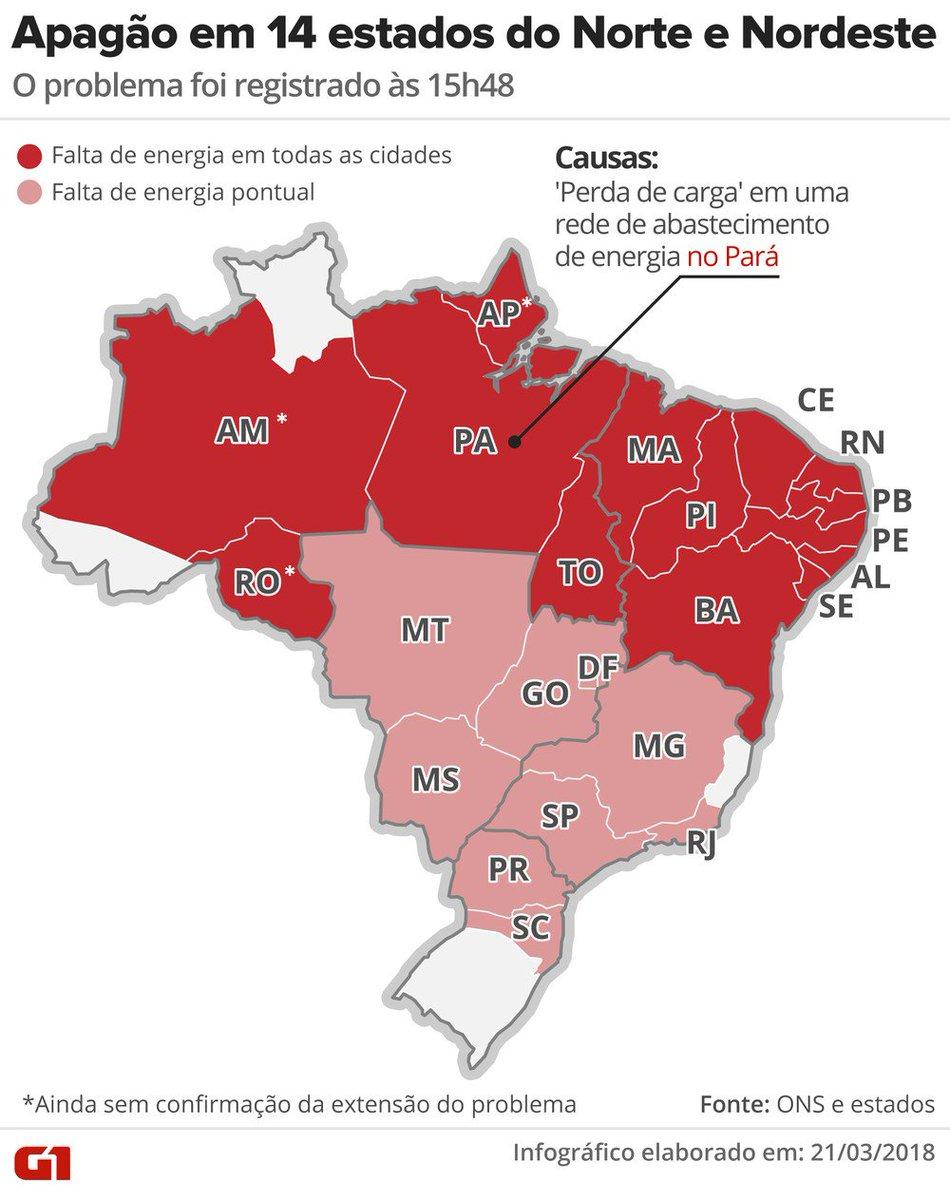 Queda de energia afeta cidades em 14 estados do Norte e do Nordeste https://t.co/makTUNNPz2 #G1