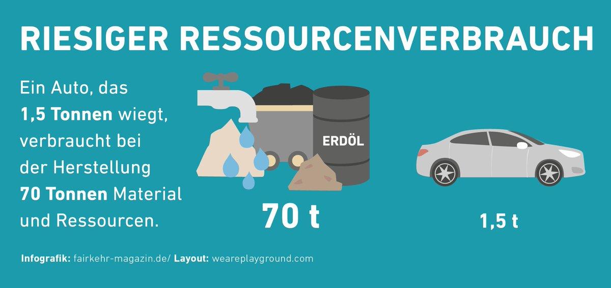Was wiegt ein liter wasser