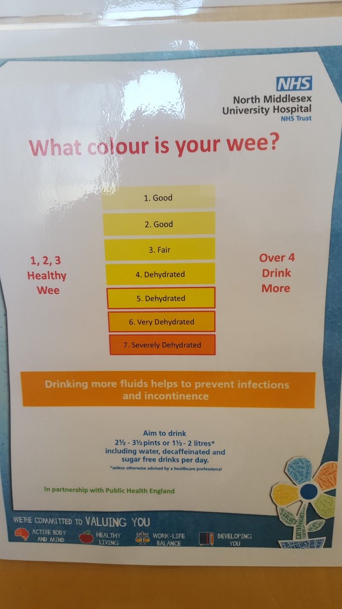 What colour is your wee? DY5AwSAW4AALjIc
