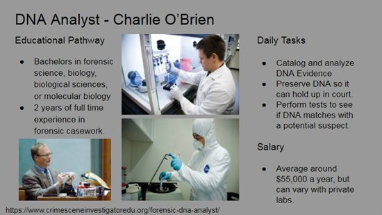 Charlie O Brien On Twitter Dna Analyst Rhsbms