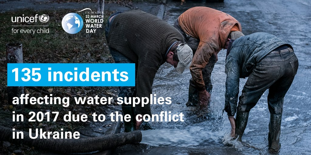 In eastern #Ukraine🇺🇦 there were 135 incidents where #water💧 pipelines & sanitation facilities were damaged or stopped in 2017 due to #conflict. @UNICEF repeatedly calls for all sides to end the indiscriminate shelling of vital civilian infrastructure #WorldWaterDay #WWD2018
