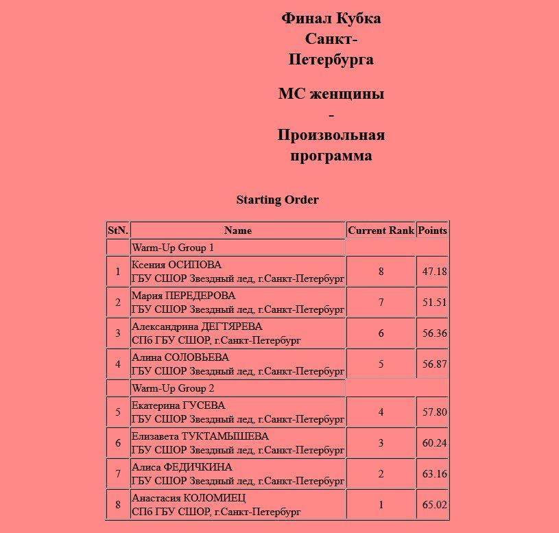 Елизавета Туктамышева -4 & Андрей Лазукин - Страница 27 DY5qGx1WkAAp4iz