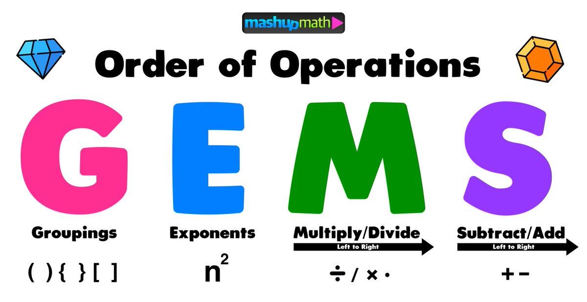 Image result for Maths Gems