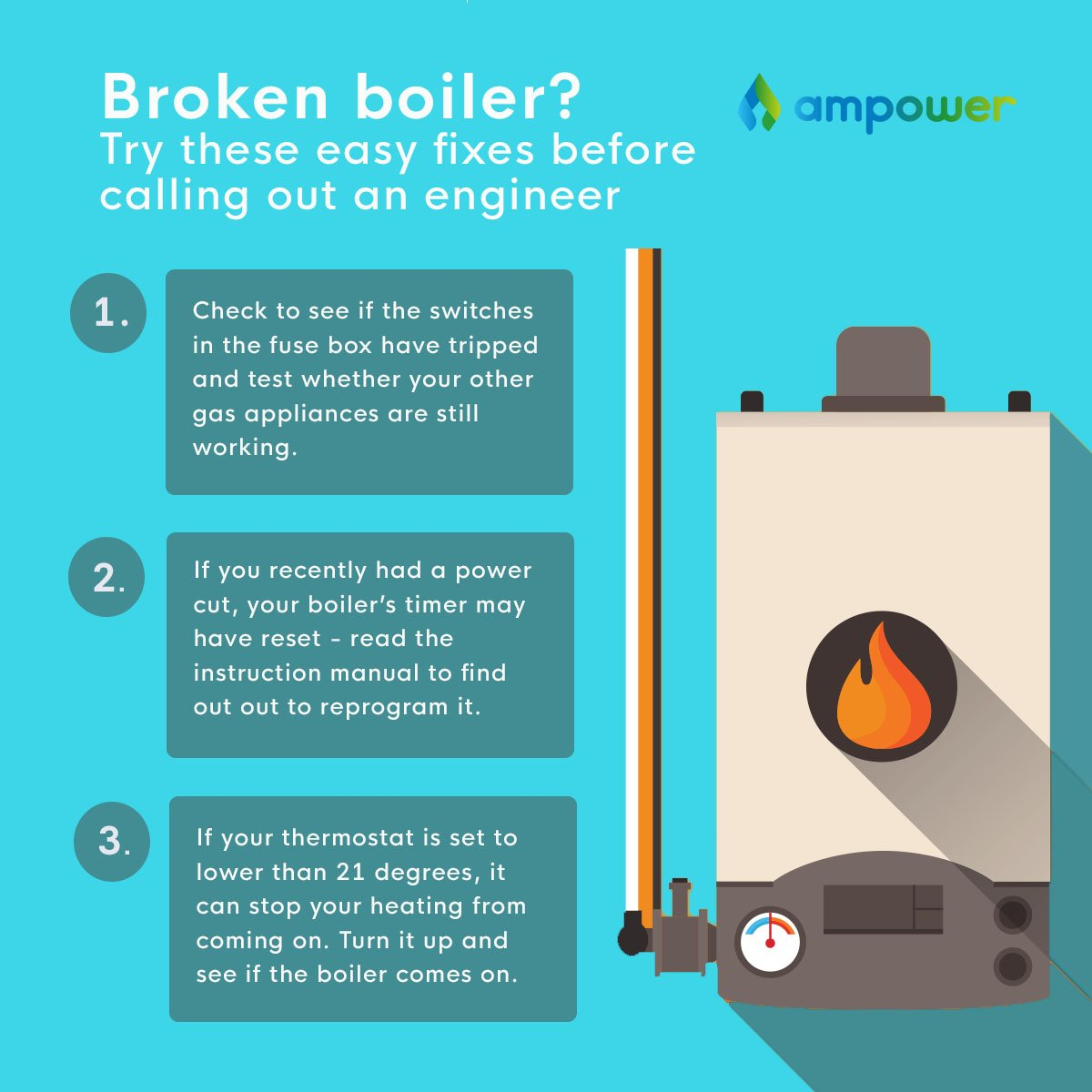 Ampower Is Your Boiler Not Working Before Calling Out Broken Fuse Box An Engineer Try These Useful Fixesbrokenboiler