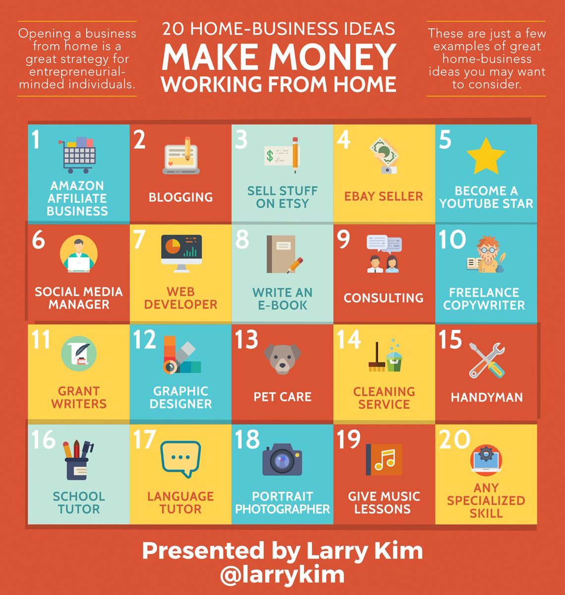 "larry kim on twitter: ""20 small business ideas you can do at home"