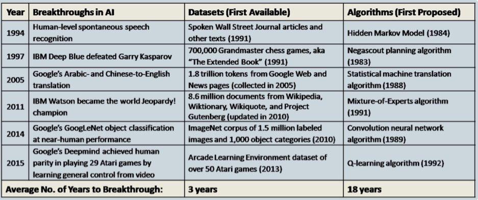 pdf Tarih yazıcılık