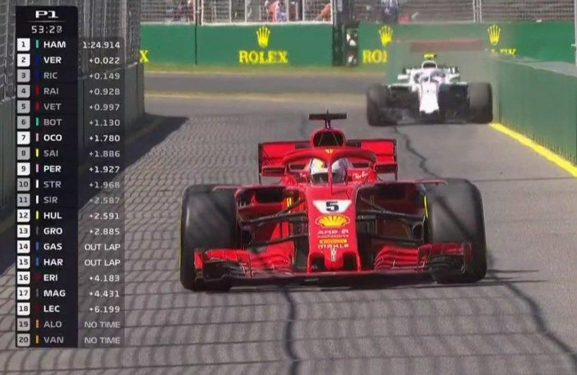 GP da Austrália de Fórmula 1: acompanhe...