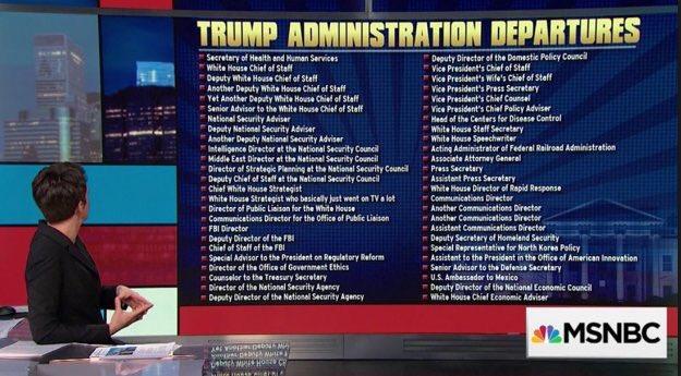 Трамп вирішив змінити радника з нацбезпеки: замість Макмастера буде екс-поспред США при ООН Джон Болтон - Цензор.НЕТ 3060