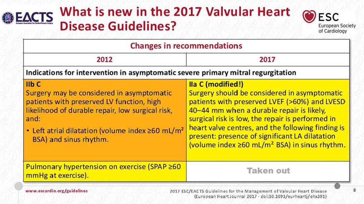 ase valvular regurgitation guidelines 2017